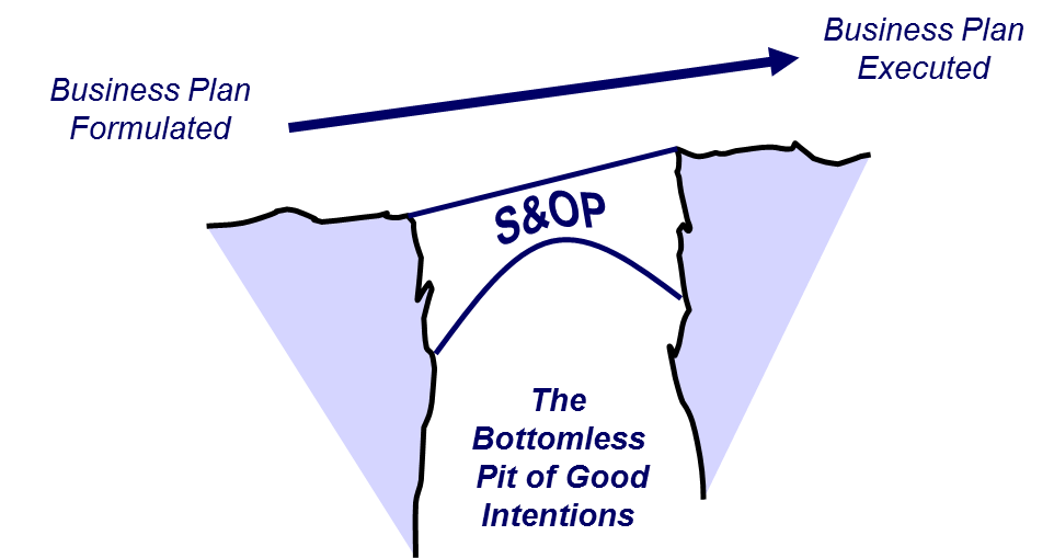 The S&OP bottomless pit of good intentions